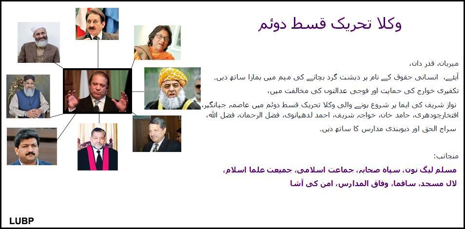 The Tentacles between PM Nawaz Sharif, the Judiciary, its apologists like Asma, media and the beneficiaries like JI and ASWJ-LeJ